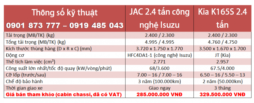 Xe tai 24 tan2T4 Gia ban xe tai 24 tan vao thanh pho Dai ly xe tai 24 tan Xe tai 24 tan