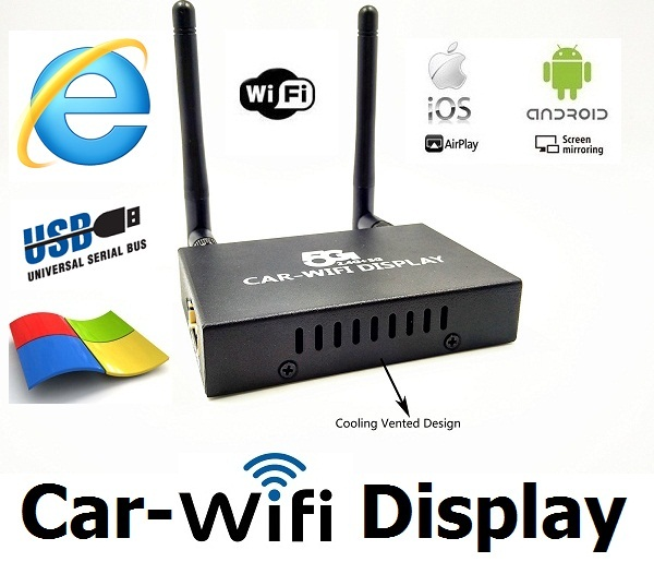 Phat Wifi O To Display Mirabox Wireless Airplay Miracast