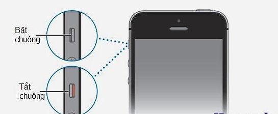Lam sao luc smartphone ip6 khong do chuong khi co cuoc goi