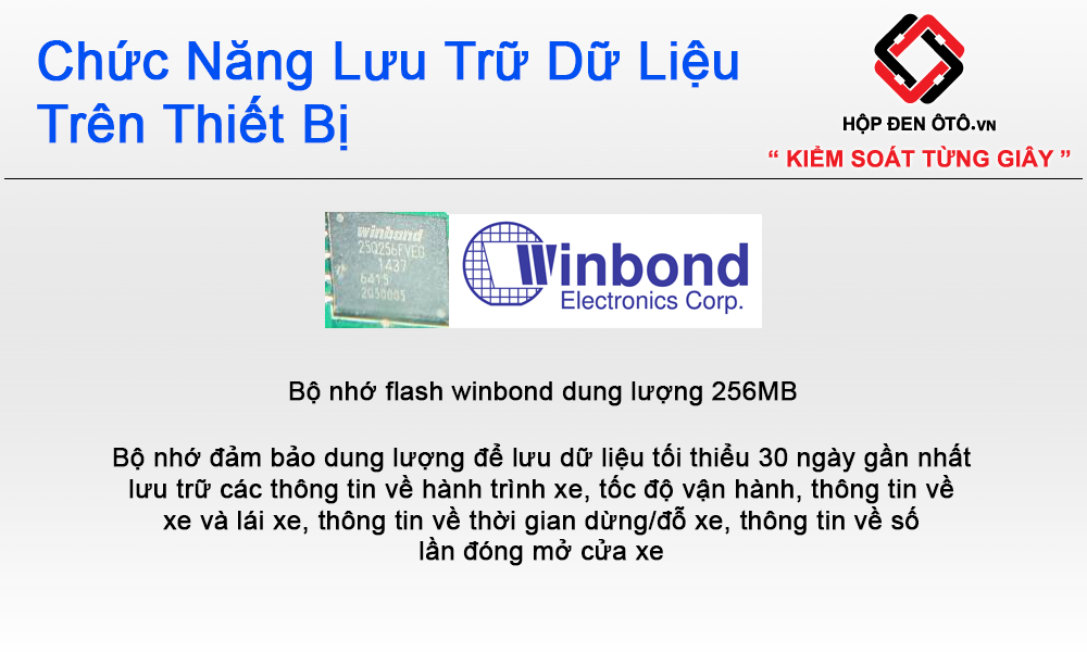 Thiet Bi Giam Sat Hanh Trinh Gia Hat Re Cho Cac Bac Chay Uber Grab