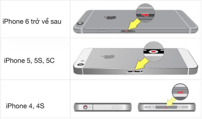 Nhung nguy co khi iphone bi vao nuoc